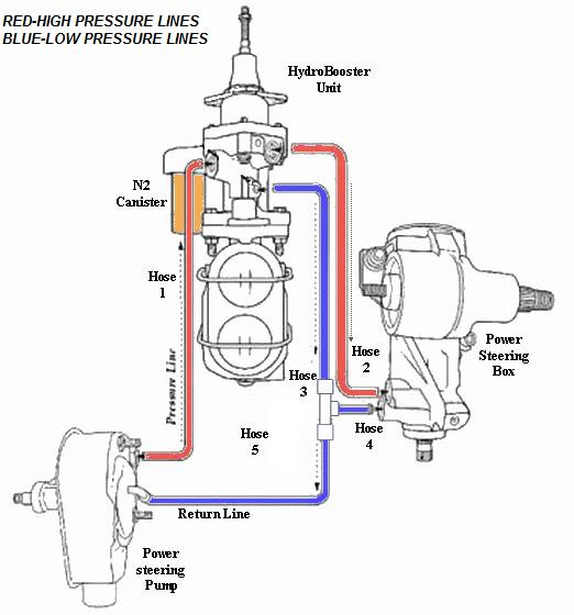2000 Chevy Silverado Brake Line Diagram Within Chevy